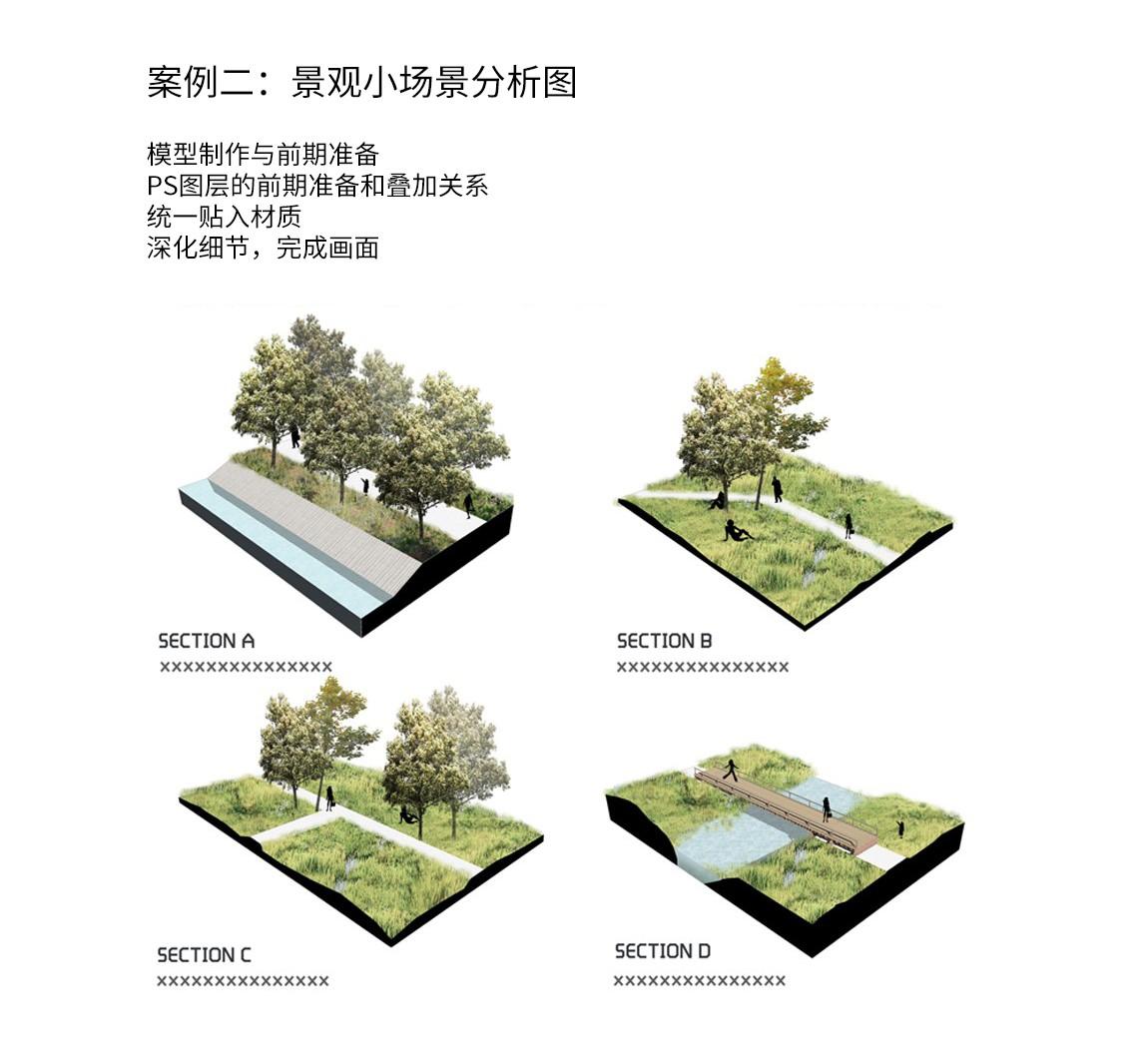 PS景观分析图,景观小场景分析图,包含:模型制作与前期准备,PS图层的前期准备和叠加关系,统一贴入材质,深化细节,完成画面
