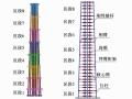 上海中心大厦结构抗震分析简化模型及地震耗能分析_清华陆新征