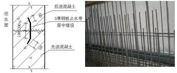 [干货]特殊部位的防水工程做法大全_6