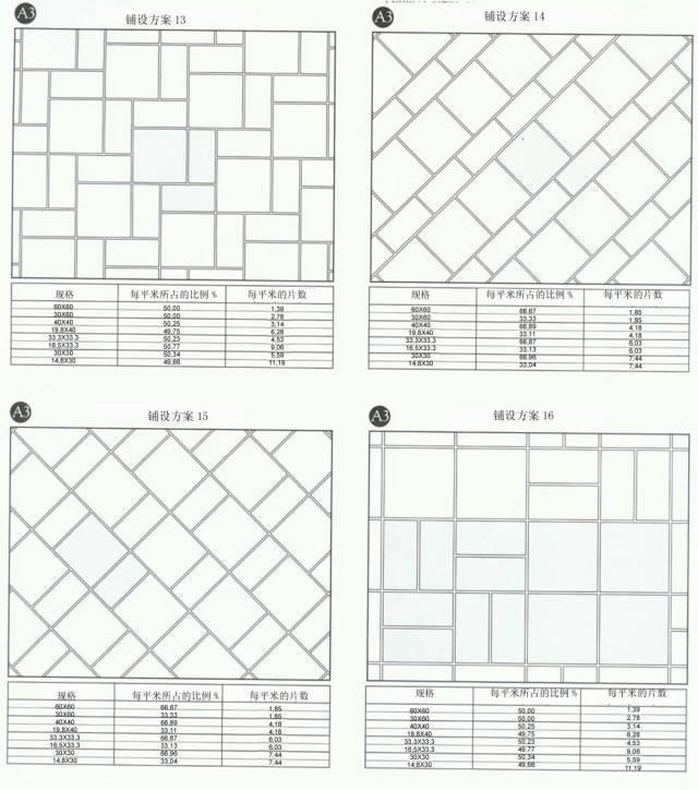 80种瓷砖铺贴案例,满满的干货_11