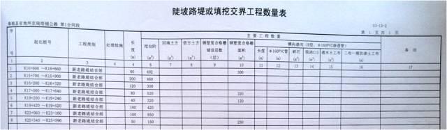 图文详解新旧路基衔接施工技术交底_5