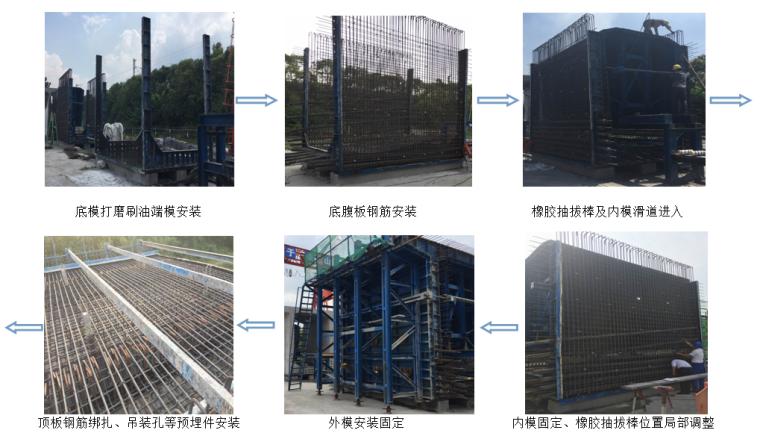 特大桥节段拼装梁施工技术总结(图文并茂)