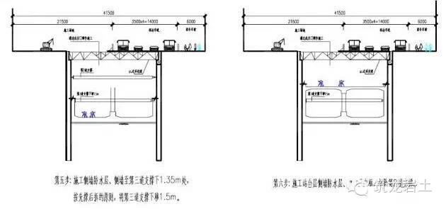 地铁站深基坑土方开挖施工方法比较(明挖法、盖挖法、暗挖法)_12