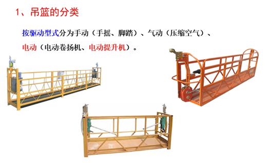 高处作业吊篮培训讲义(附图丰富,pptx格式)_2