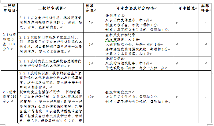 水利水电施工企业安全生产标准Word版(共46页)_1
