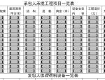 建设工程施工合同范本(空白表)