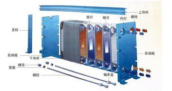 板式换热器在集中供暖中的应用