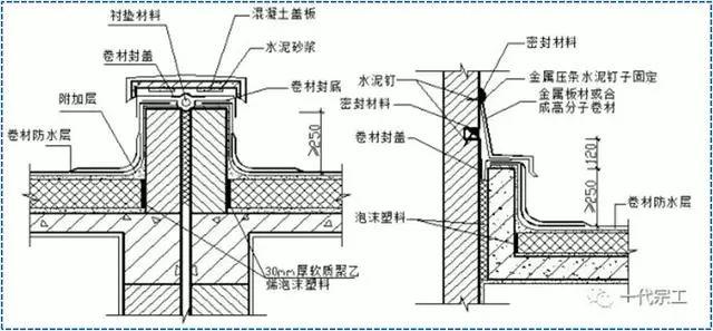 屋面SBS卷材防水详细施工工艺图解及细部做法_24