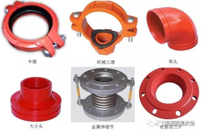 消防工程常用材料和设备总结_3