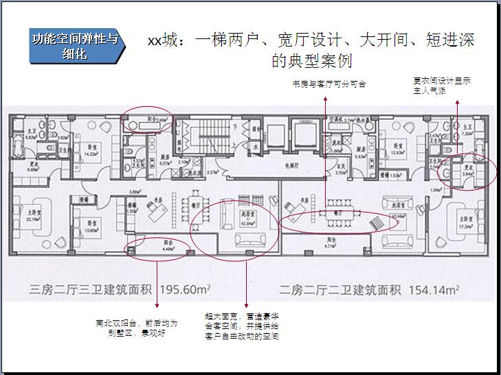 房地产住宅楼户型点评及规划全面解读(图文丰富)_2
