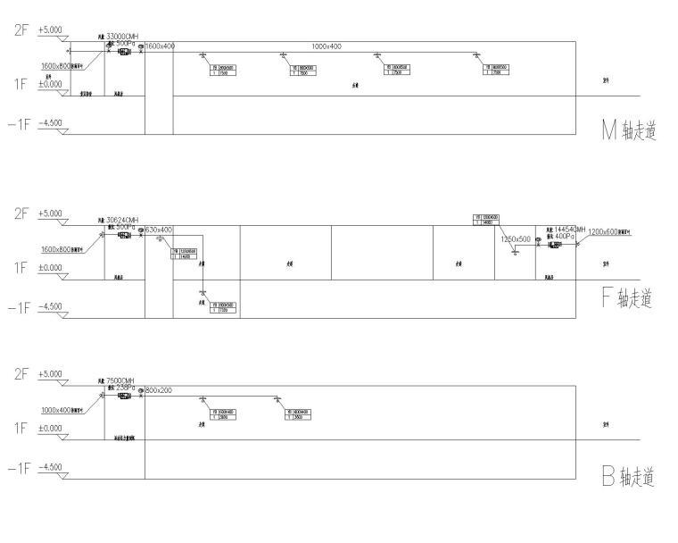 [天津]师范大学体育馆施工图(含中央空调系统、地暖系统、通风系统、防排烟系统)_6