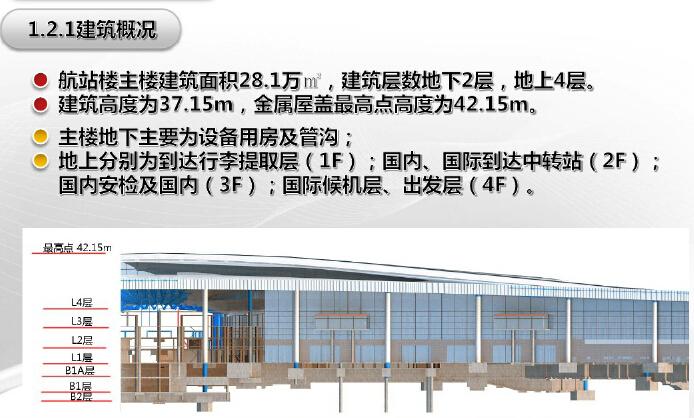 [青岛]新机场项目策划汇报(图文并茂)