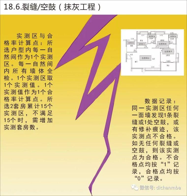 详解在建工程实测实量可视化体系(全套),完美!!!!_174