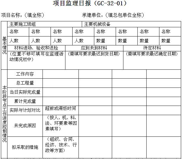 知名房地产公司项目部操作手册(217页,图表丰富)_8