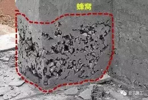 混凝土浇筑缺陷处理方法汇总,以后混凝土出问题不要急赤白脸了_3