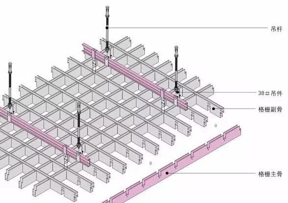 铝格栅吊顶施工工艺