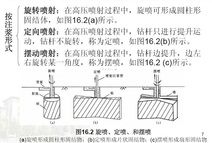 《地基处理》课程讲义549页(知名大学)_4