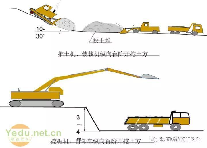 高速公路高边坡施工与安全专项施工方案!_4
