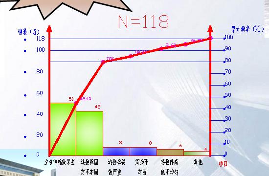 幕墙转接件质量控制【附最终展示RAM】_3