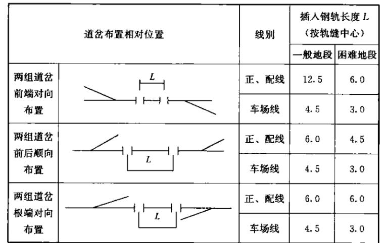 《地铁设计规范》(GB50157-2013)_2