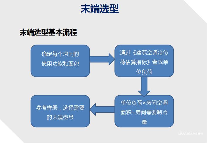 空调水系统选型步骤图文详解(末端、机组、管路、水泵、冷却塔)_3