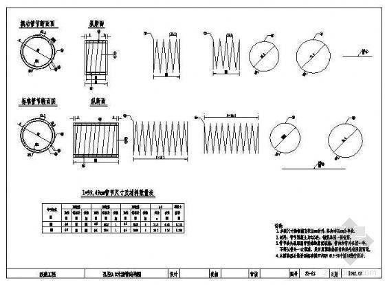 孔径0.8米1.35米圆管涵钢筋结构详图