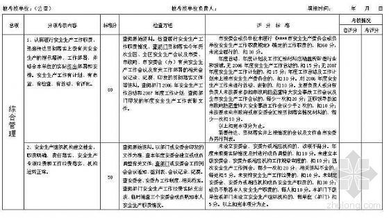 2007年安全生产目标管理考核评分细则表
