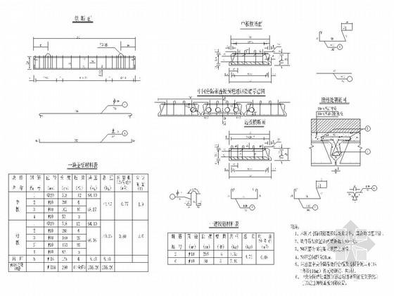 混凝土台钢筋混凝土盖板涵洞通用图(18张)
