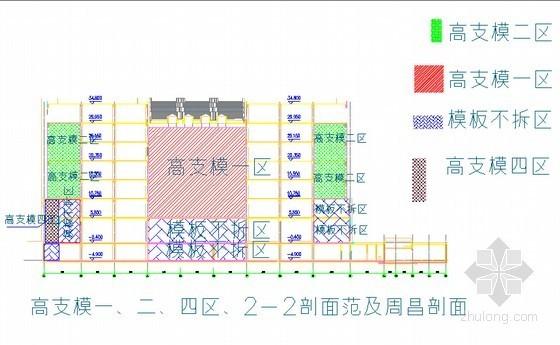 [北京]图书馆工程高支模专项施工方案(40页 附15张模板图纸)