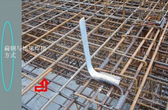 [内蒙古]框架结构住宅楼工程地下室防雷及管道安装技术交底(33页 附图)