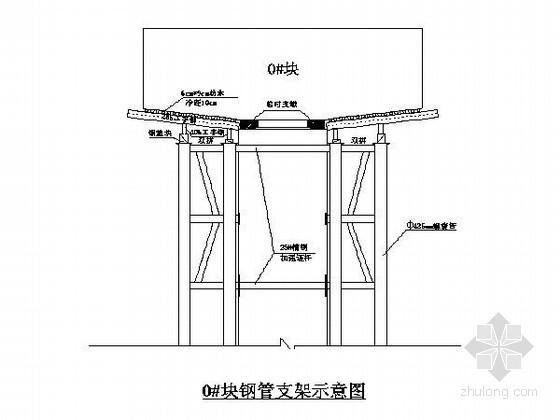 预应力混凝土连续箱梁桥0#块钢管支架施工工法(2013年)