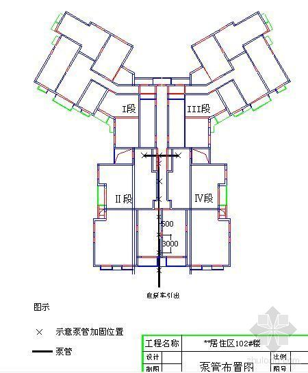 北京某住宅楼工程混凝土施工方案