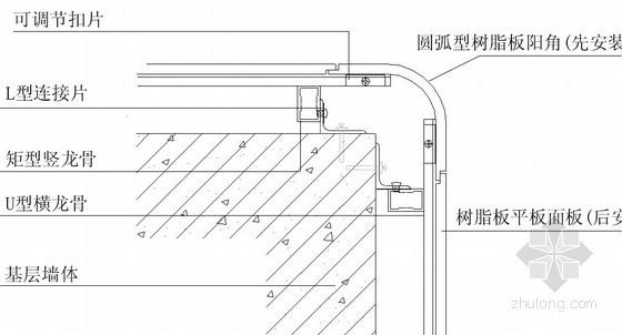 建筑工程干挂树脂板装饰墙面施工工法