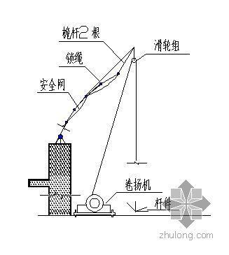 海南某电厂圆形封闭煤厂屋盖网架工程施工方案