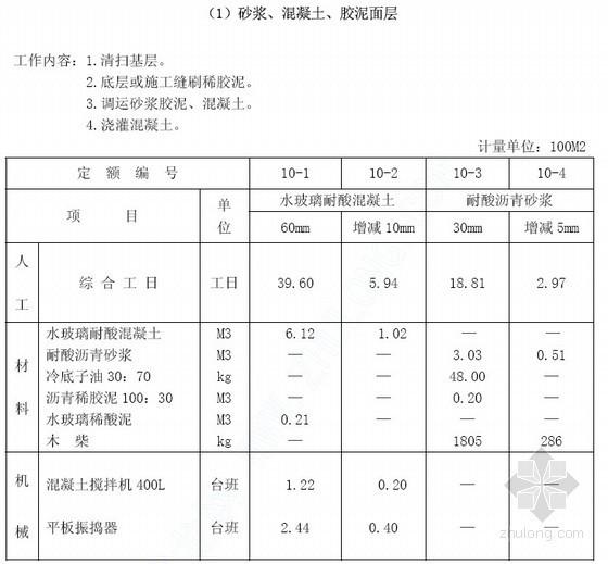 95版全国统一建筑工程基础定额(土建下册)
