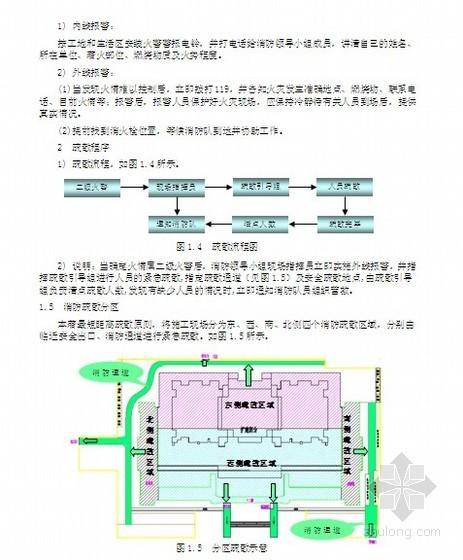 建筑工程消防、保衛專項方案