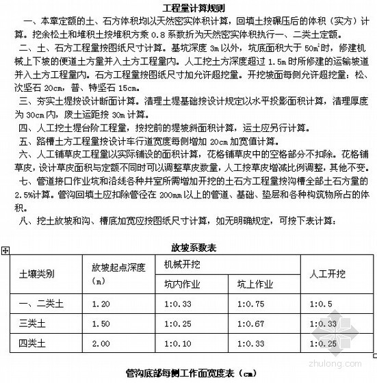 [山东]市政工程量计算规则汇编(44页)