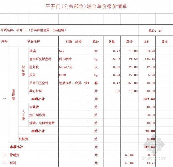 铝合金门窗价格及综合单价分析(断桥隔热)