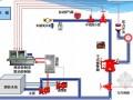 預作用噴水滅火系統在冷庫中的應用