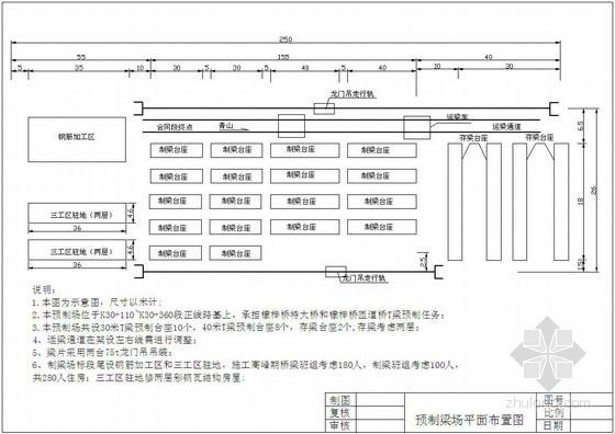绥遵高速公路项目部临建工程施工方案