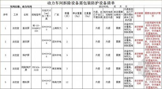 [邹平]工厂整体搬迁及土建安装工程招标文件(含清单)