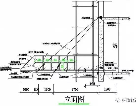 悬挑型钢卸料平台施工方案_3