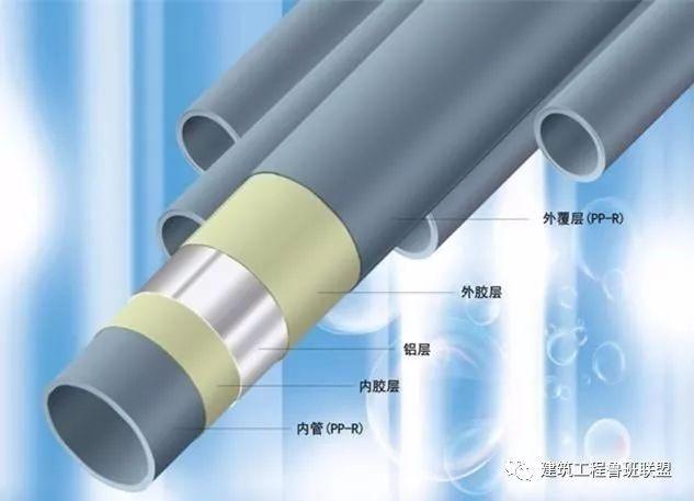 给排水工程中用到的16种管材,都来认识一下!_3