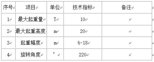 铁路桥梁施工组织设计编制模板(208页)_3
