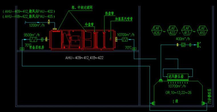 医院及手术室空调系统设计应用参考手册_36