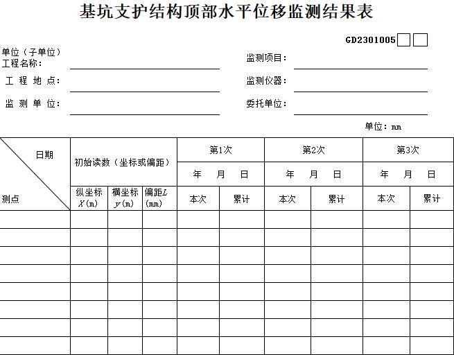 地铁工程测量施工用表(17个表格)