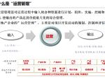 房地产企业集团运营管理系统(共180页)