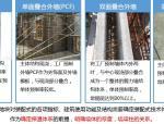 装配式混凝土结构项目工程管理培训讲义PDF(64页)