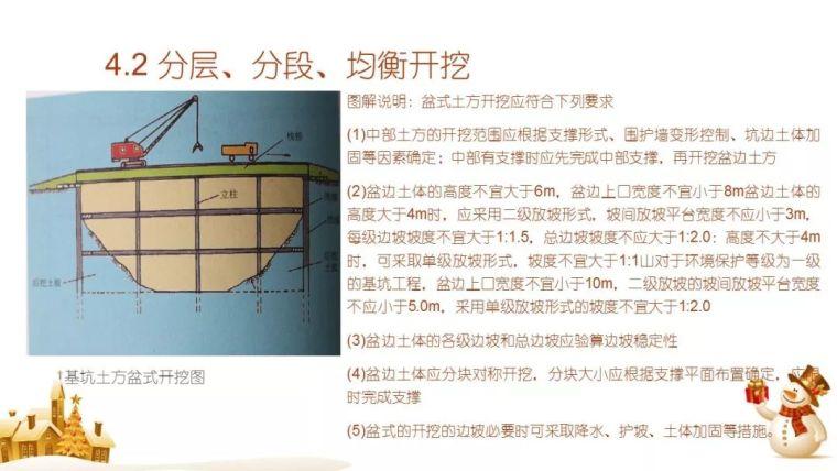 危大工程专题:基坑作业全过程安全检查要点PPT_27