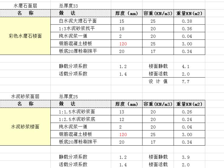 2257平米五层框架住宅楼结构计算表格分析(excel)